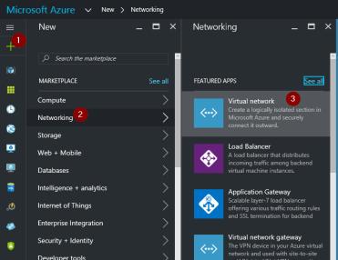 Create Virtual Network (VNet) using Azure Management Portal