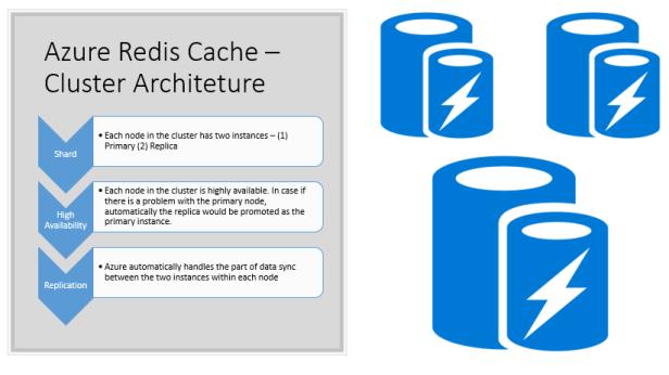 7_clusterarchitecture