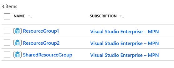 Share Azure App Plan across Resource Groups