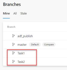 1. ADF - Azure Devops - Task Branches