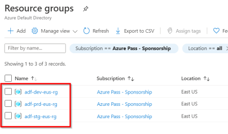 1.Resource groups - Microsoft Azure