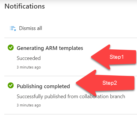2.Azure Data Factory - Azure DevOps - adf_Publish - Publish Complete