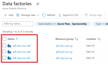 2.Data factories - Microsoft Azure