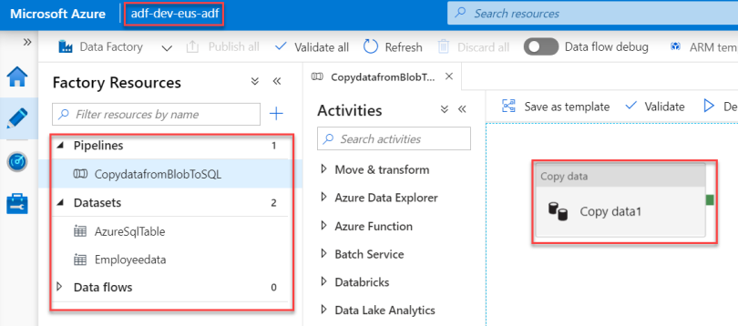 6.Completed Azure Data Factory Pipeline