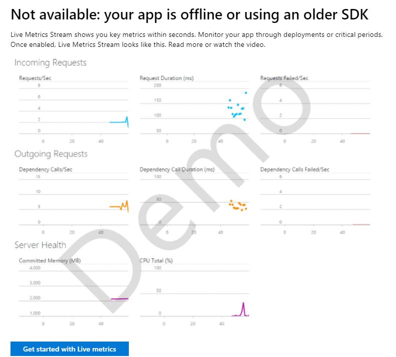 Application Insights - Net Developers - Live Metrics