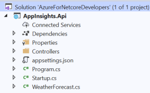 Azure Application Insights - Created Web API Application
