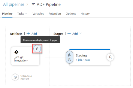 Azure Data Factory - Automated deployments CI CD using Azure DevOps - Continuous Deployment Trigger