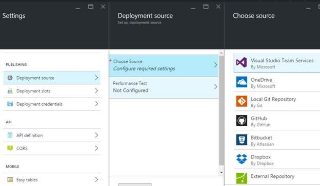 Azure App Service - Kudu - Deployment Source