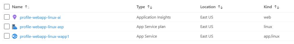 Azure App Service - Profile .Net Core App Service - Linux - Resource group - Resources