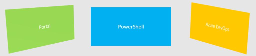 1.Azure DevOps - Bulk IP Address Restriction of Azure App Service dynamically using PowerShell - Methods