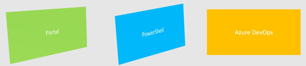 Azure DevOps - Automate Bulk IP Address Restriction of Azure App Service dynamically using PowerShell & Azure DevOps Pipeline - All Methods
